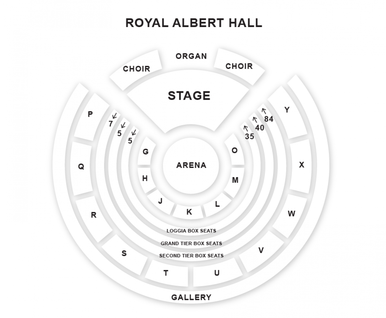 Royal Albert Hall - Plan de Salle